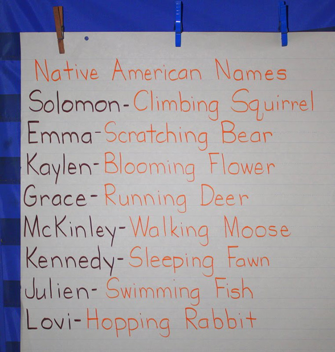 Native American Names For Dogs Female